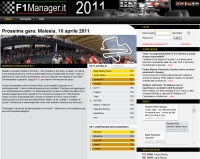 F1 Manager Game - Screenshot Browser Game