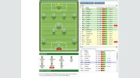SoccerManager - Screenshot Browser Game