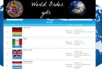 World Order GDR - Screenshot Business e Politica