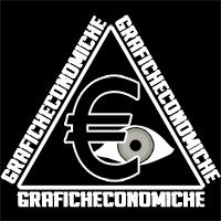 graficheconomiche